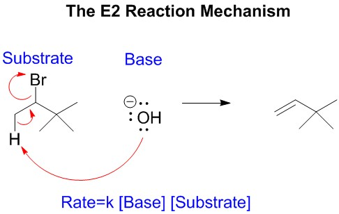 sn2 sn1 e1 e2 mechanisms Sn1 sn2 e1 e2 practice problems with solutions test your knowledge of substitution elimination reactions with this free organic chemistry practice quiz 23 medium/tricky questions to test your understanding rather than memorization of this topic.